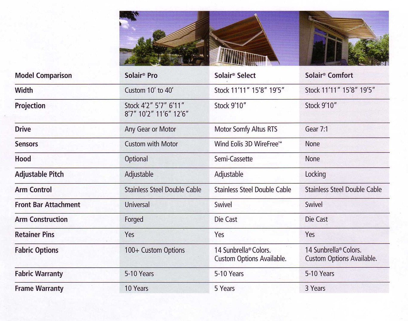 Solair Retractable Lateral Arm Awning Specifications
